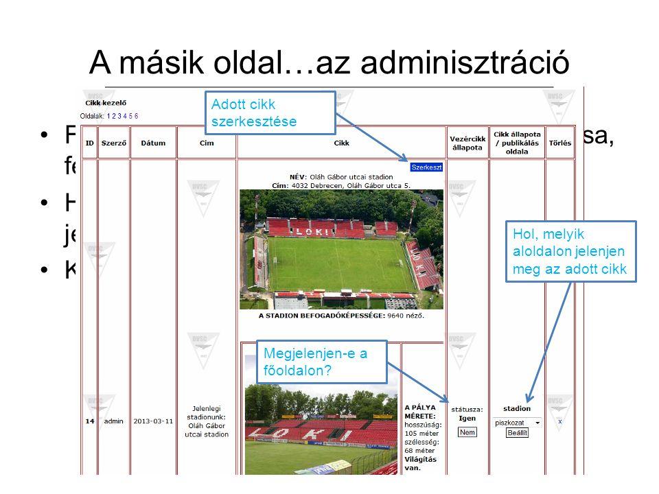 A másik oldal…az adminisztráció Felhasználók adminisztrálása(jogok módosítása, felhasználók törlése) Hírek készítése és adminisztrálása(hol jelenjenek meg, törlés, szerkesztés) Képek feltöltése Hol, melyik aloldalon jelenjen meg az adott cikk Adott cikk szerkesztése Megjelenjen-e a főoldalon