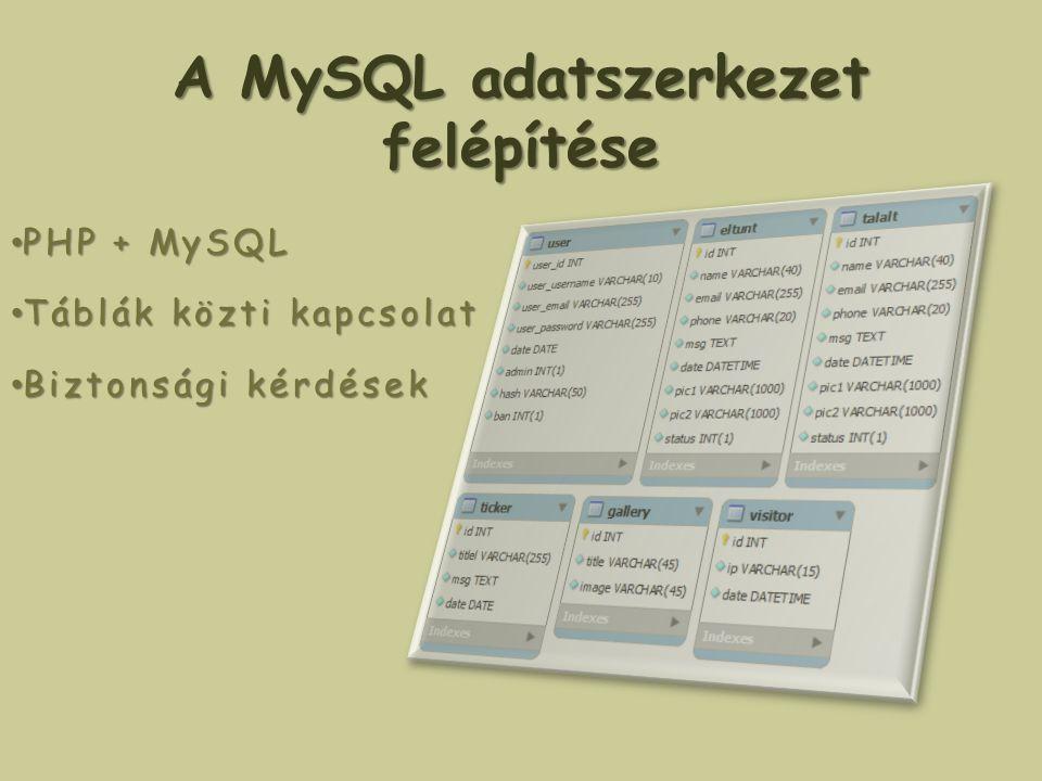 A MySQL adatszerkezet felépítése PHP + MySQL PHP + MySQL Táblák közti kapcsolat Táblák közti kapcsolat Biztonsági kérdések Biztonsági kérdések