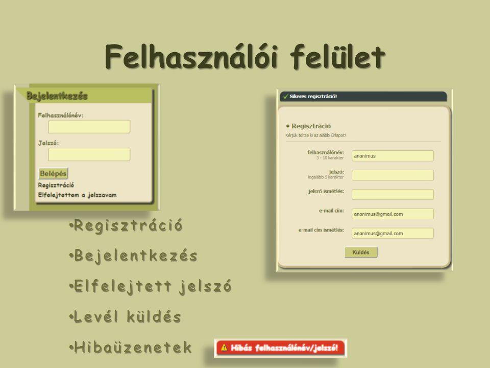 Felhasználói felület Regisztráció Regisztráció Bejelentkezés Bejelentkezés Elfelejtett jelszó Elfelejtett jelszó Levél küldés Levél küldés Hibaüzenetek Hibaüzenetek
