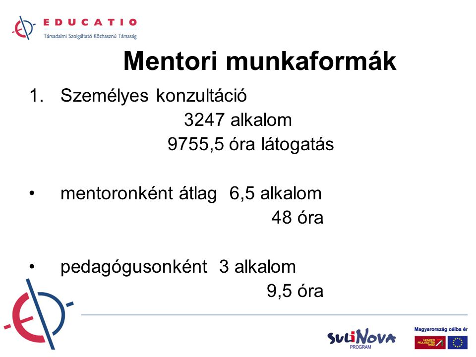 Mentori feladatok Kapcsolatfelvétel, kapcsolattartás Stratégiai dokumentumok tanulmányozása Helyi tanterv adaptálásának segítése Egyéni, helyszíni konzultáció Dokumentálás