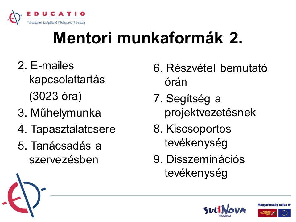 Mentori munkaformák 1.Személyes konzultáció 3247 alkalom 9755,5 óra látogatás mentoronként átlag 6,5 alkalom 48 óra pedagógusonként3 alkalom 9,5 óra