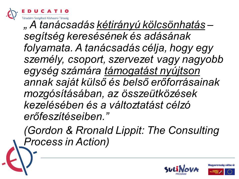 """"""" A tanácsadás kétirányú kölcsönhatás – segítség keresésének és adásának folyamata."""
