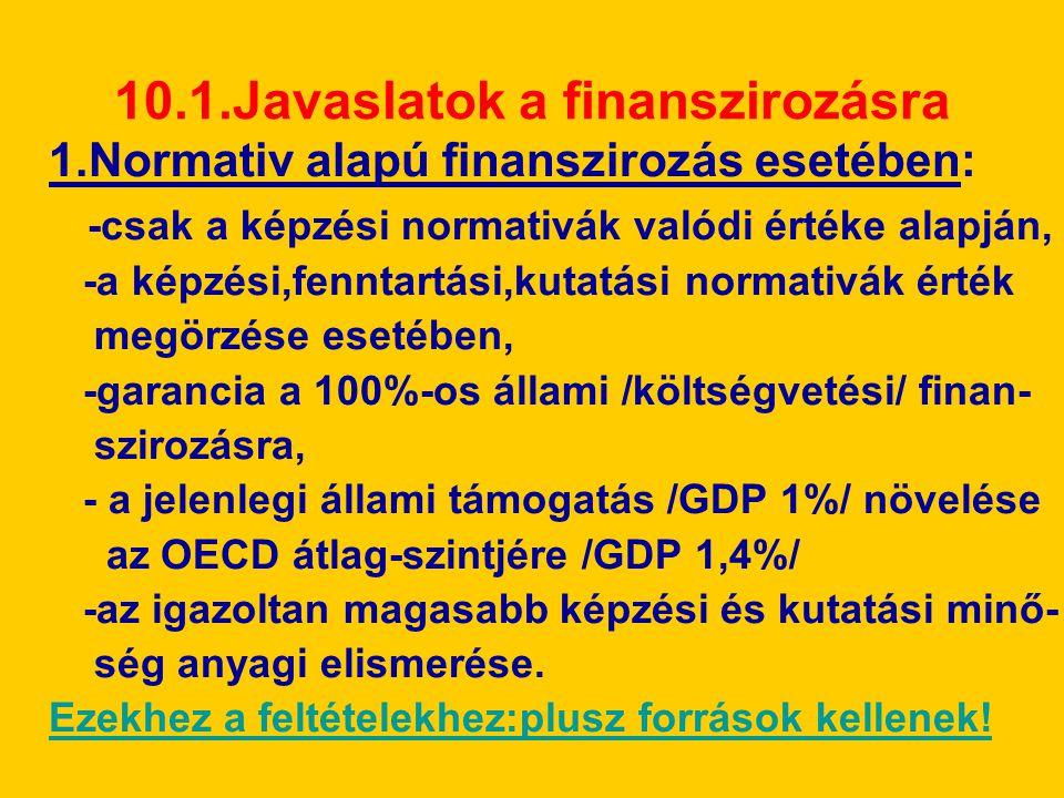 10.1.Javaslatok a finanszirozásra 1.Normativ alapú finanszirozás esetében: -csak a képzési normativák valódi értéke alapján, -a képzési,fenntartási,kutatási normativák érték megörzése esetében, -garancia a 100%-os állami /költségvetési/ finan- szirozásra, - a jelenlegi állami támogatás /GDP 1%/ növelése az OECD átlag-szintjére /GDP 1,4%/ -az igazoltan magasabb képzési és kutatási minő- ség anyagi elismerése.