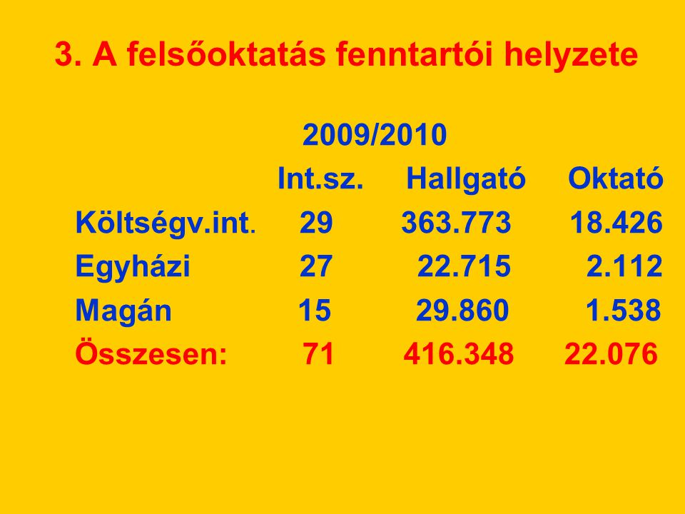 3. A felsőoktatás fenntartói helyzete 2009/2010 Int.sz.