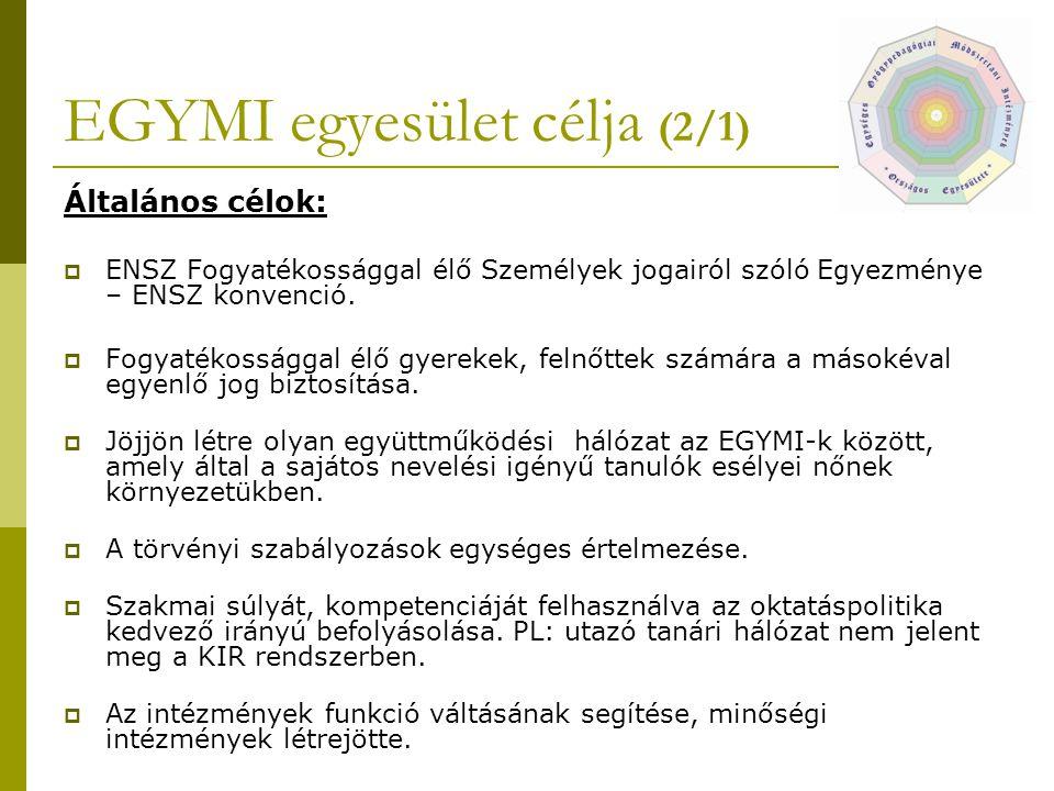 EGYMI egyesület célja (2/1) Általános célok:  ENSZ Fogyatékossággal élő Személyek jogairól szóló Egyezménye – ENSZ konvenció.