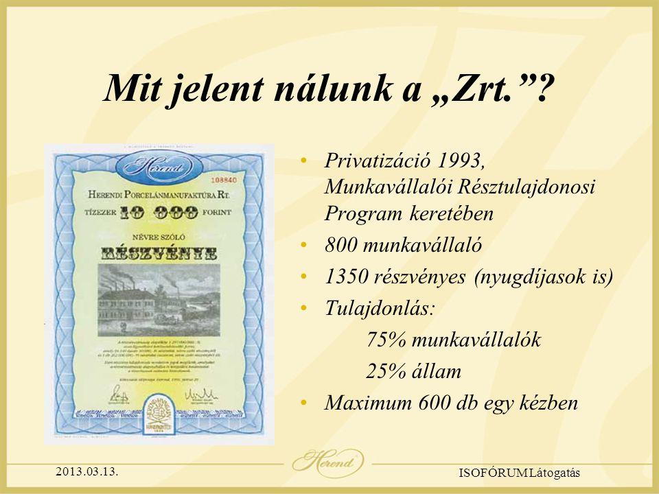 """2013.03.13. ISOFÓRUM Látogatás Mit jelent nálunk a """"Zrt. ."""