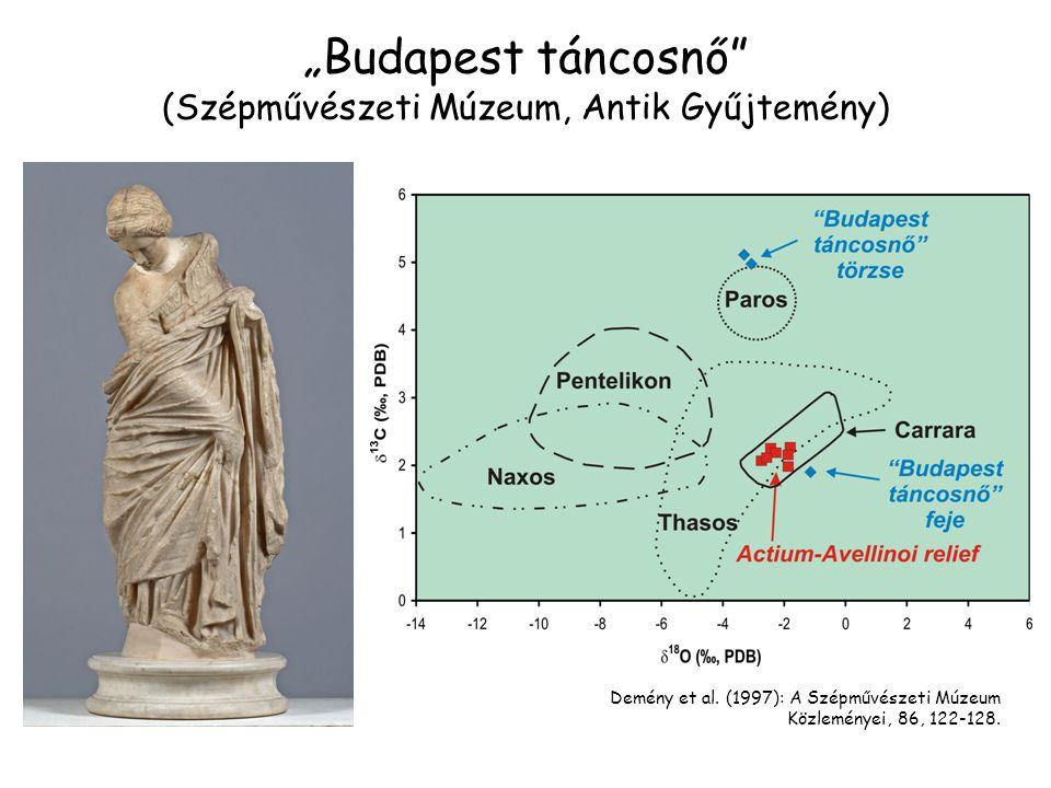 """""""Budapest táncosnő"""" (Szépművészeti Múzeum, Antik Gyűjtemény) Demény et al. (1997): A Szépművészeti Múzeum Közleményei, 86, 122-128."""