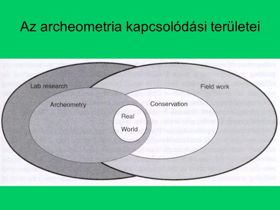 Az archeometria kapcsolódási területei