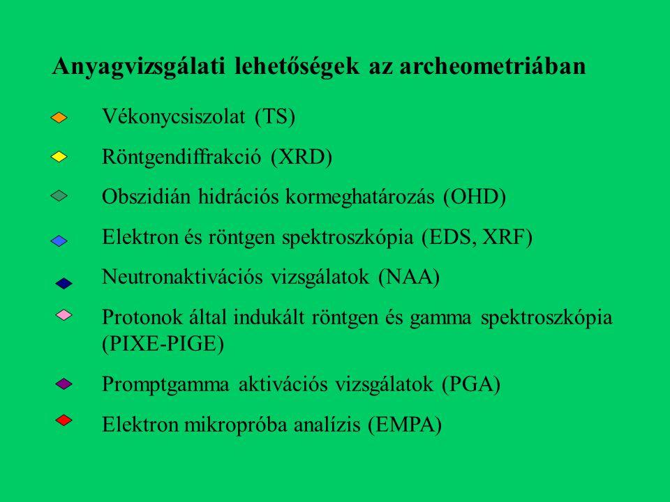 Anyagvizsgálati lehetőségek az archeometriában Vékonycsiszolat (TS) Röntgendiffrakció (XRD) Obszidián hidrációs kormeghatározás (OHD) Elektron és röntgen spektroszkópia (EDS, XRF) Neutronaktivációs vizsgálatok (NAA) Protonok által indukált röntgen és gamma spektroszkópia (PIXE-PIGE) Promptgamma aktivációs vizsgálatok (PGA) Elektron mikropróba analízis (EMPA)