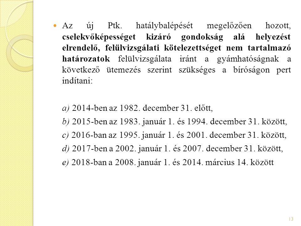 13 Az új Ptk. hatálybalépését megelőzően hozott, cselekvőképességet kizáró gondokság alá helyezést elrendelő, felülvizsgálati kötelezettséget nem tart