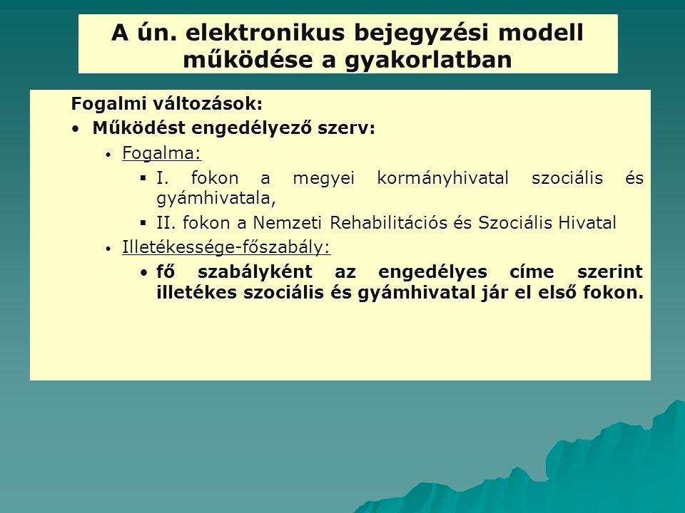 A ún. elektronikus bejegyzési modell működése a gyakorlatban Fogalmi változások: Működést engedélyező szerv:Működést engedélyező szerv: Fogalma: Fogal
