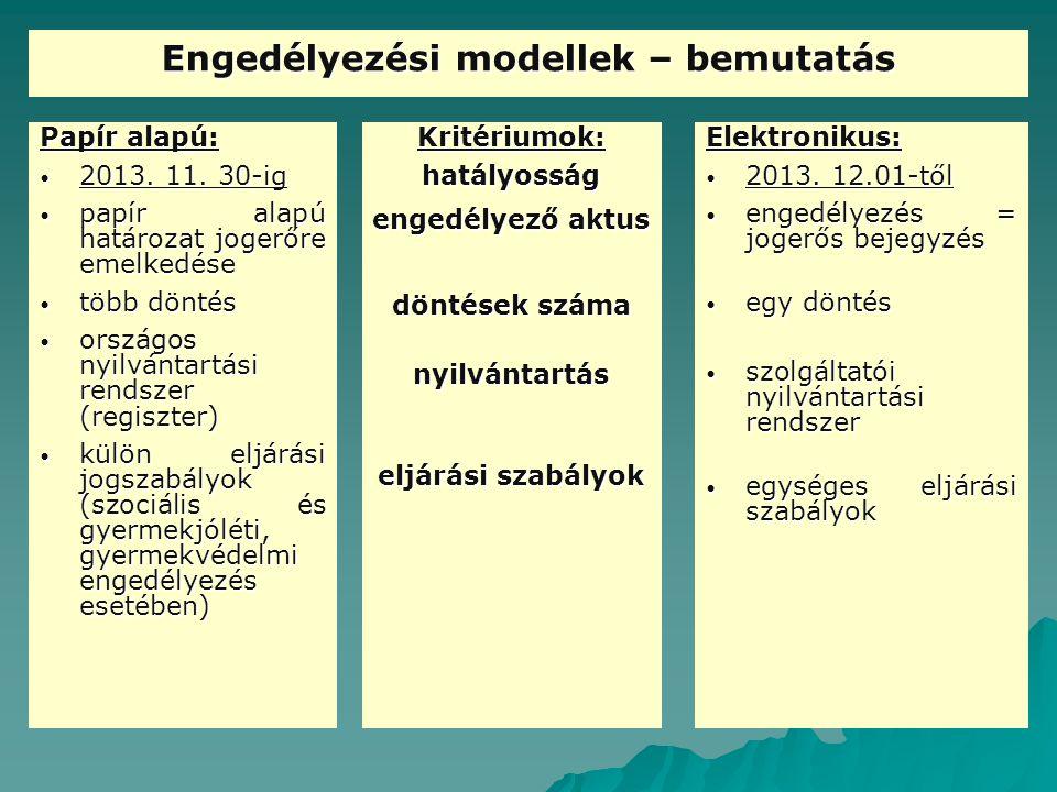Engedélyezési modellek – bemutatás Papír alapú: 2013. 11. 30-ig 2013. 11. 30-ig papír alapú határozat jogerőre emelkedése papír alapú határozat jogerő