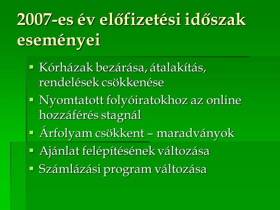 Ajánlat felépítése ISSNCím 2007.2007. évi várható deviza ár devÁrfolyam 2007.