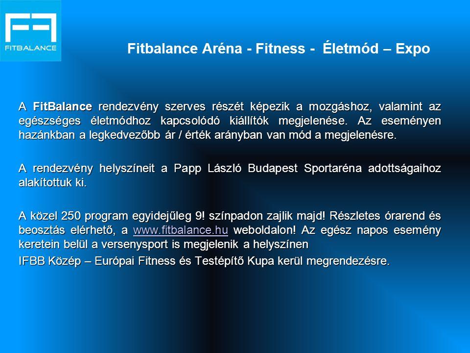 A FitBalance rendezvény szerves részét képezik a mozgáshoz, valamint az egészséges életmódhoz kapcsolódó kiállítók megjelenése. Az eseményen hazánkban