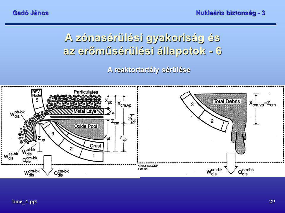 Gadó János Nukleáris biztonság - 3 bme_4.ppt29 A zónasérülési gyakoriság és az erőműsérülési állapotok - 6 A reaktortartály sérülése