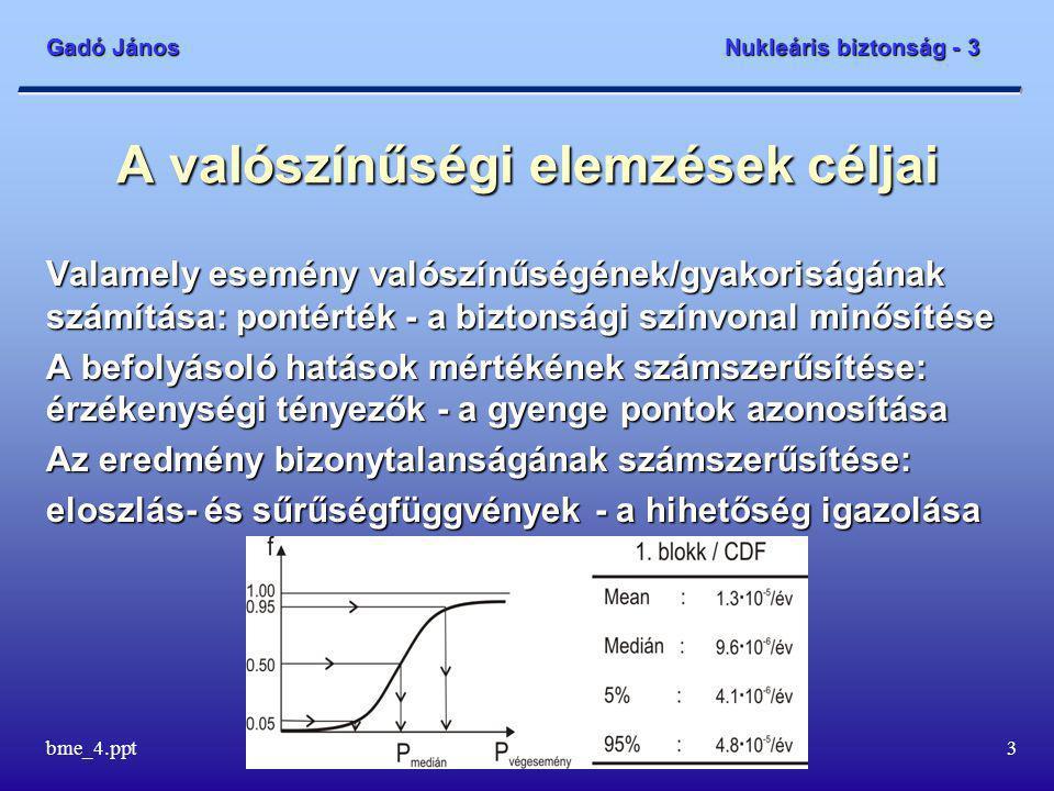 Gadó János Nukleáris biztonság - 3 bme_4.ppt3 A valószínűségi elemzések céljai Valamely esemény valószínűségének/gyakoriságának számítása: pontérték - a biztonsági színvonal minősítése A befolyásoló hatások mértékének számszerűsítése: érzékenységi tényezők - a gyenge pontok azonosítása Az eredmény bizonytalanságának számszerűsítése: eloszlás- és sűrűségfüggvények - a hihetőség igazolása