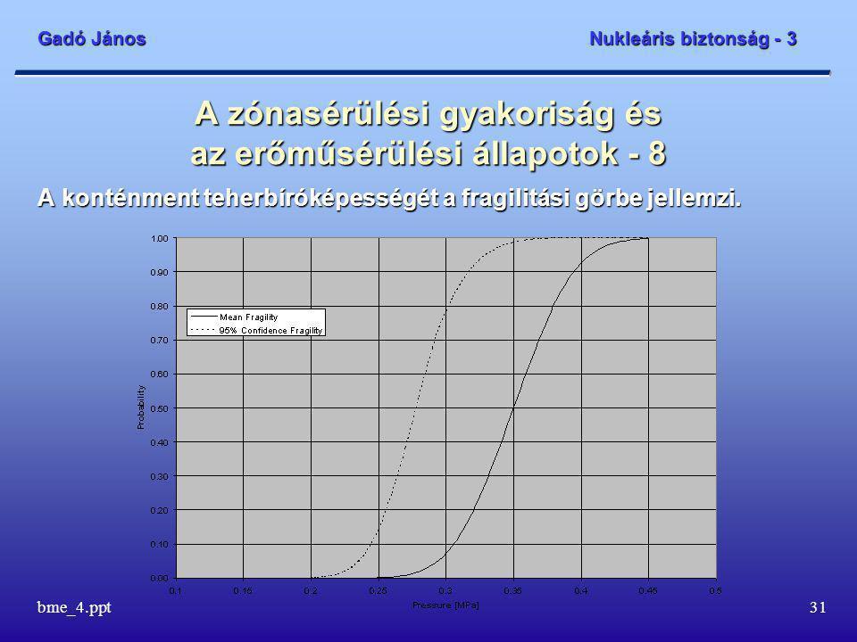 Gadó János Nukleáris biztonság - 3 bme_4.ppt31 A zónasérülési gyakoriság és az erőműsérülési állapotok - 8 A konténment teherbíróképességét a fragilitási görbe jellemzi.