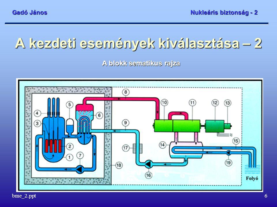 Gadó János Nukleáris biztonság - 2 bme_2.ppt7 A kezdeti események kiválasztása - 3 Technológiai eredetű események csoportjai: A szekunderköri hőelvonás növekedése gőzvezetéktörés (8) A szekunderköri hőelvonás csökkenése tápvízszivattyú kiesése (16) A primerköri forgalom csökkenése főkeringtető szivattyúk kiesése (7) Reaktivitás-zavarok szabályozórúd szándékolatlan kihúzása (3), bórhígulás, szabályozórúd kilökődés (4)