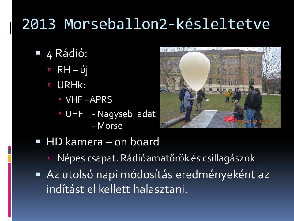 2013 Morseballon2-késleltetve  4 Rádió:  RH – új  URHk:  VHF –APRS  UHF - Nagyseb.