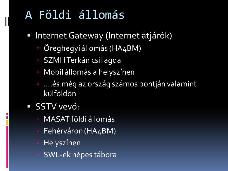 A Földi állomás  Internet Gateway (Internet átjárók)  Öreghegyi állomás (HA4BM)  SZMH Terkán csillagda  Mobil állomás a helyszínen ....és még az ország számos pontján valamint külföldön  SSTV vevő:  MASAT földi állomás  Fehérváron (HA4BM)  Helyszínen  SWL-ek népes tábora