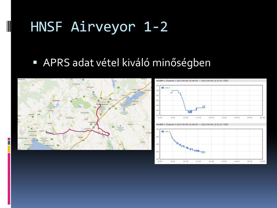 HNSF Airveyor 1-2  APRS adat vétel kiváló minőségben