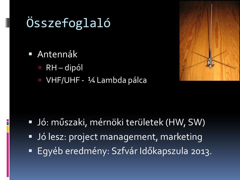 Összefoglaló  Antennák  RH – dipól  VHF/UHF - ¼ Lambda pálca  Jó: műszaki, mérnöki területek (HW, SW)  Jó lesz: project management, marketing  Egyéb eredmény: Szfvár Időkapszula 2013.