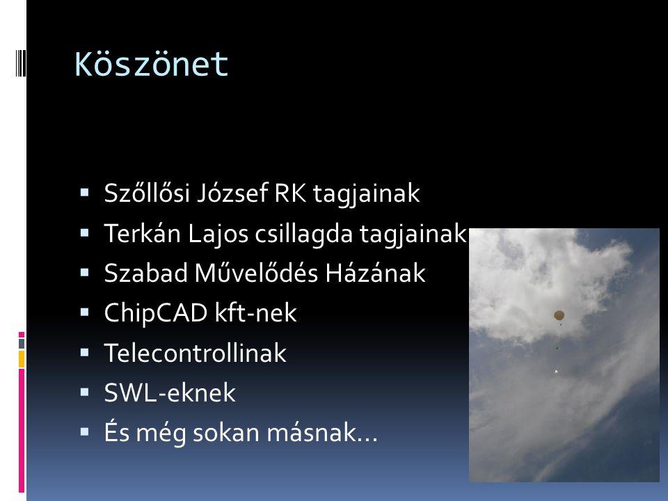 Köszönet  Szőllősi József RK tagjainak  Terkán Lajos csillagda tagjainak  Szabad Művelődés Házának  ChipCAD kft-nek  Telecontrollinak  SWL-eknek  És még sokan másnak...