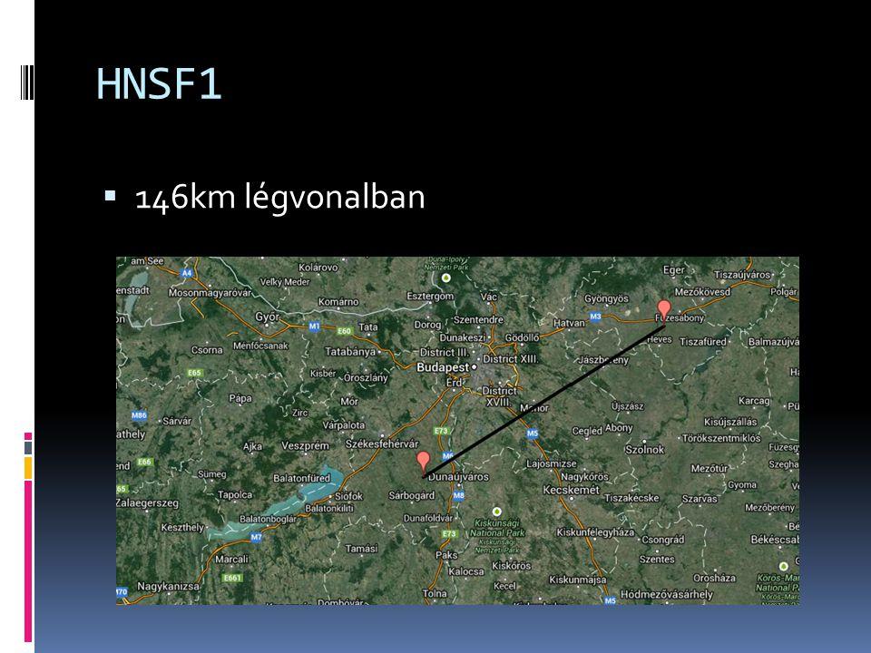 HNSF1  146km légvonalban