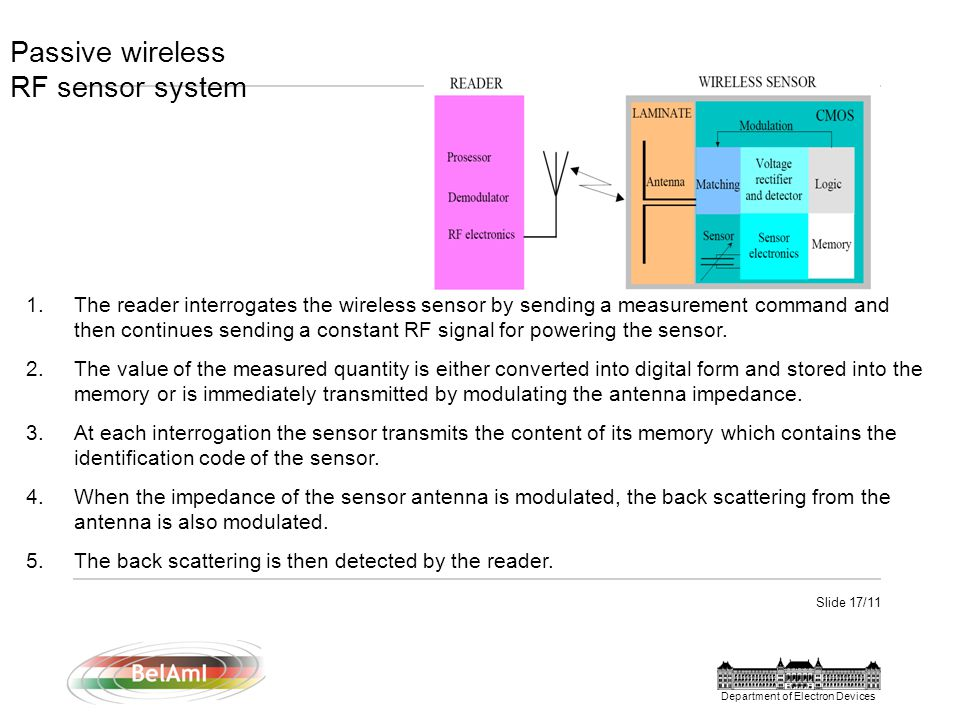 Slide 17/11 Department of Electron Devices Passive wireless RF sensor system 1.The reader interrogates the wireless sensor by sending a measurement command and then continues sending a constant RF signal for powering the sensor.
