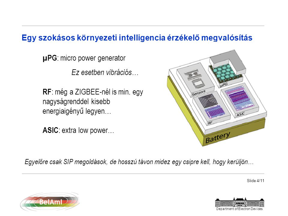 Slide 4/11 Department of Electron Devices Egy szokásos környezeti intelligencia érzékelő megvalósítás Egyelőre csak SIP megoldások, de hosszú távon midez egy csipre kell, hogy kerüljön… µPG : micro power generator Ez esetben vibrációs… RF : még a ZIGBEE-nél is min.