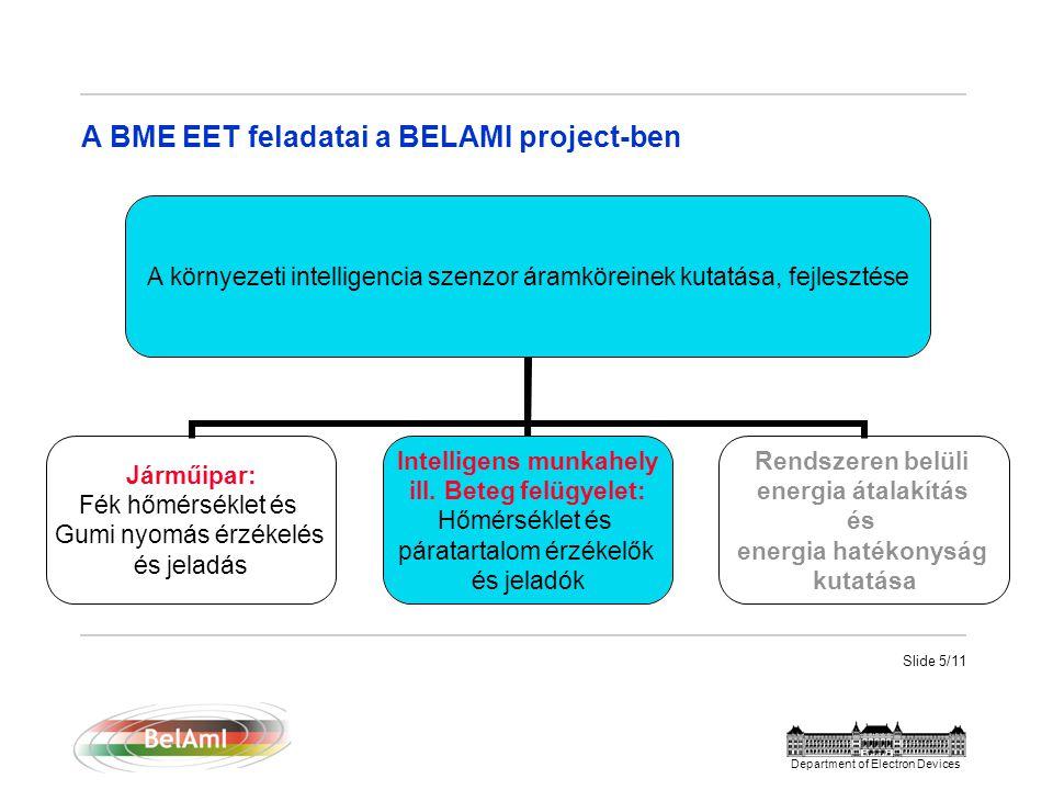 Slide 5/11 Department of Electron Devices A környezeti intelligencia szenzor áramköreinek kutatása, fejlesztése Járműipar: Fék hőmérséklet és Gumi nyomás érzékelés és jeladás Intelligens munkahely ill.