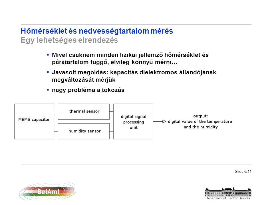 Slide 6/11 Department of Electron Devices Hőmérséklet és nedvességtartalom mérés Egy lehetséges elrendezés  Mivel csaknem minden fizikai jellemző hőmérséklet és páratartalom függő, elvileg könnyű mérni…  Javasolt megoldás: kapacitás dielektromos állandójának megváltozását mérjük  nagy probléma a tokozás