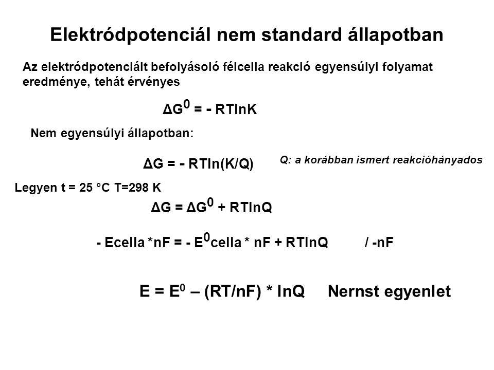 Elektródpotenciál nem standard állapotban Az elektródpotenciált befolyásoló félcella reakció egyensúlyi folyamat eredménye, tehát érvényes ΔG 0 = - RTlnK Nem egyensúlyi állapotban: ΔG = - RTln(K/Q) Q: a korábban ismert reakcióhányados Legyen t = 25 °C T=298 K ΔG = ΔG 0 + RTlnQ - Ecella *nF = - E 0 cella * nF + RTlnQ / -nF E = E 0 – (RT/nF) * lnQ Nernst egyenlet
