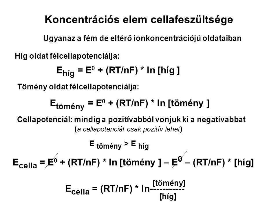 Koncentrációs elem cellafeszültsége Ugyanaz a fém de eltérő ionkoncentrációjú oldataiban Híg oldat félcellapotenciálja: E híg = E 0 + (RT/nF) * ln [híg ] Tömény oldat félcellapotenciálja: E tömény = E 0 + (RT/nF) * ln [tömény ] Cellapotenciál: mindig a pozitívabból vonjuk ki a negatívabbat ( a cellapotenciál csak pozitív lehet ) E tömény > E híg E cella = E 0 + (RT/nF) * ln [tömény ] – E 0 – (RT/nF) * [híg] E cella = (RT/nF) * ln----------- [tömény] [híg]