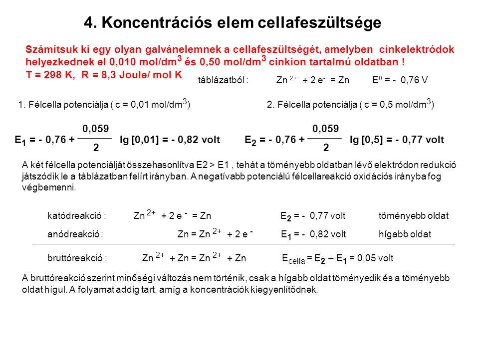 4. Koncentrációs elem cellafeszültsége Számítsuk ki egy olyan galvánelemnek a cellafeszültségét, amelyben cinkelektródok helyezkednek el 0,010 mol/dm