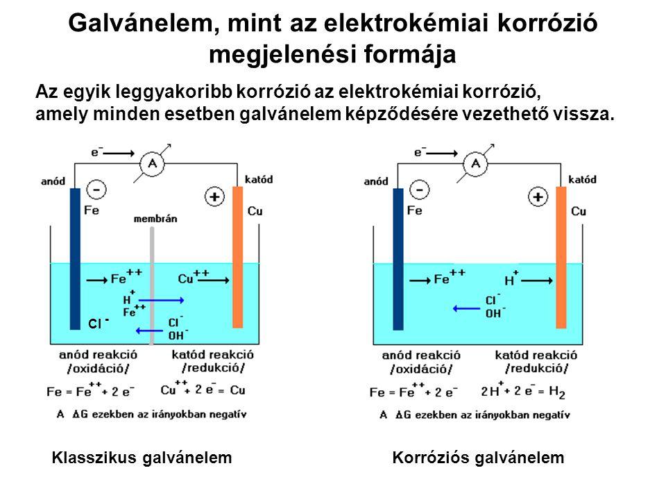 Galvánelem, mint az elektrokémiai korrózió megjelenési formája Az egyik leggyakoribb korrózió az elektrokémiai korrózió, amely minden esetben galvánel