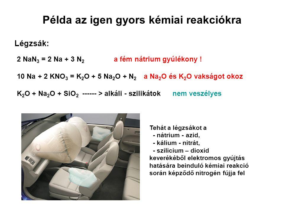 Példa az igen gyors kémiai reakciókra Légzsák: 2 NaN 3 = 2 Na + 3 N 2 a fém nátrium gyúlékony ! 10 Na + 2 KNO 3 = K 2 O + 5 Na 2 O + N 2 a Na 2 O és K