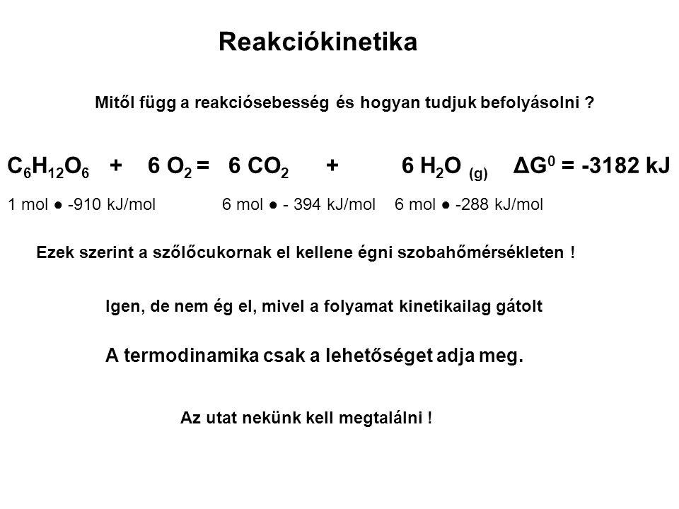 Reakciókinetika Mitől függ a reakciósebesség és hogyan tudjuk befolyásolni ? C 6 H 12 O 6 + 6 O 2 = 6 CO 2 + 6 H 2 O (g) ΔG 0 = -3182 kJ 1 mol ● -910