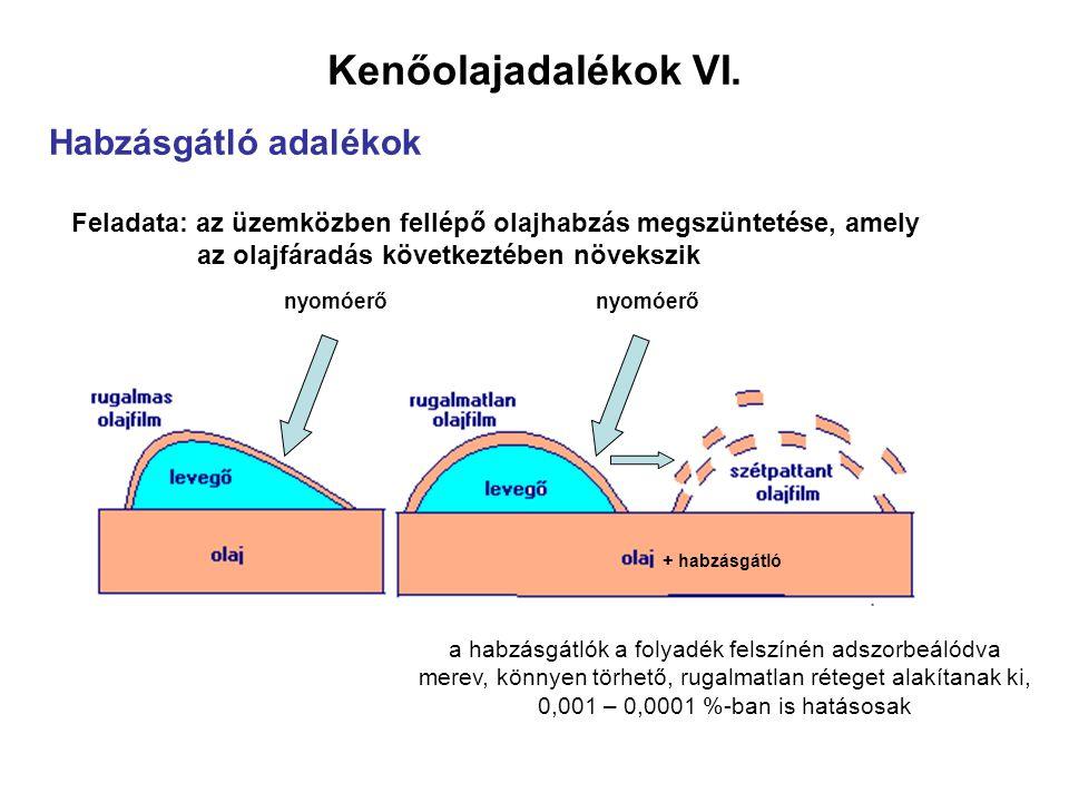 Kenőolajadalékok VI.