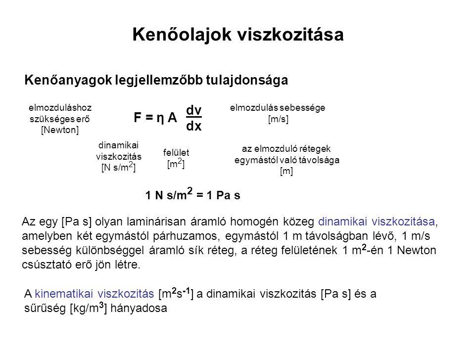 Kenőolajok viszkozitása Kenőanyagok legjellemzőbb tulajdonsága F = η A dv dx elmozduláshoz szükséges erő [Newton] dinamikai viszkozitás [N s/m 2 ] felület [m 2 ] elmozdulás sebessége [m/s] az elmozduló rétegek egymástól való távolsága [m] 1 N s/m 2 = 1 Pa s Az egy [Pa s] olyan laminárisan áramló homogén közeg dinamikai viszkozitása, amelyben két egymástól párhuzamos, egymástól 1 m távolságban lévő, 1 m/s sebesség különbséggel áramló sík réteg, a réteg felületének 1 m 2 -én 1 Newton csúsztató erő jön létre.