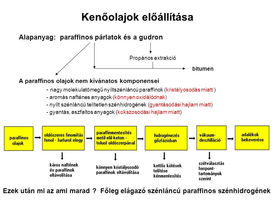Kenőolajok előállítása Alapanyag: paraffinos párlatok és a gudron Propános extrakció bitumen A paraffinos olajok nem kívánatos komponensei - nagy molekulatömegű nyíltszénláncú paraffinok (kristályosodás miatt ) - aromás nafténes anyagok (könnyen oxidálódnak) - nyílt szénláncú telítetlen szénhidrogének (gyantásodási hajlam miatt) - gyantás, aszfaltos anyagok (kokszosodási hajlam miatt) Ezek után mi az ami marad .