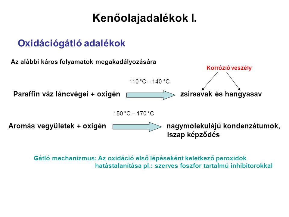 Kenőolajadalékok II.