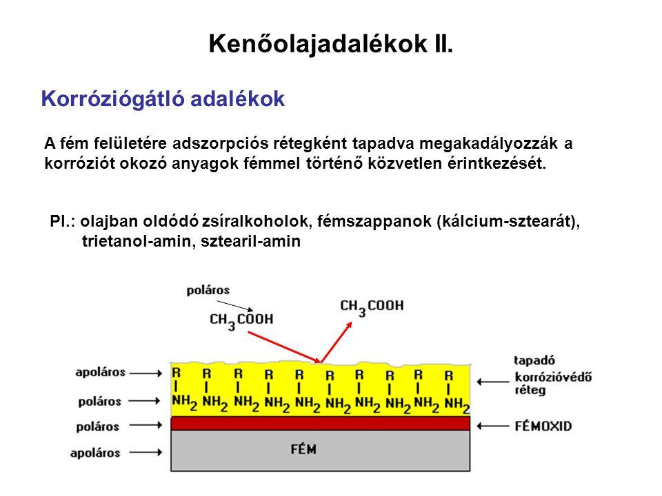Kenőolajadalékok III.