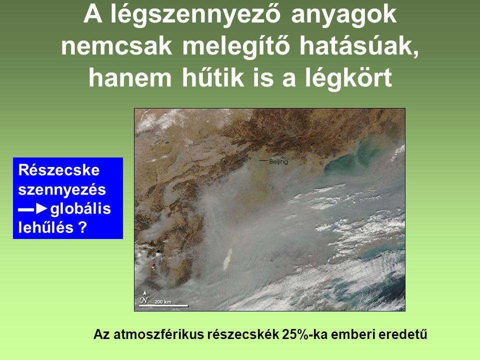 A légszennyező anyagok nemcsak melegítő hatásúak, hanem hűtik is a légkört Részecske szennyezés ▬►globális lehűlés ? Az atmoszférikus részecskék 25%-k