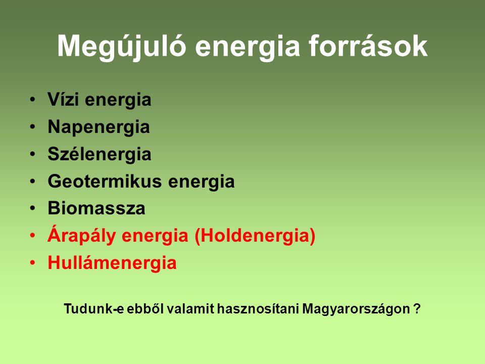 Megújuló energia források Vízi energia Napenergia Szélenergia Geotermikus energia Biomassza Árapály energia (Holdenergia) Hullámenergia Tudunk-e ebből