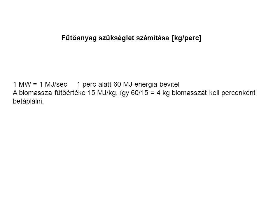 Fűtőanyag szükséglet számítása [kg/perc] 1 MW = 1 MJ/sec 1 perc alatt 60 MJ energia bevitel A biomassza fűtőértéke 15 MJ/kg, így 60/15 = 4 kg biomassz