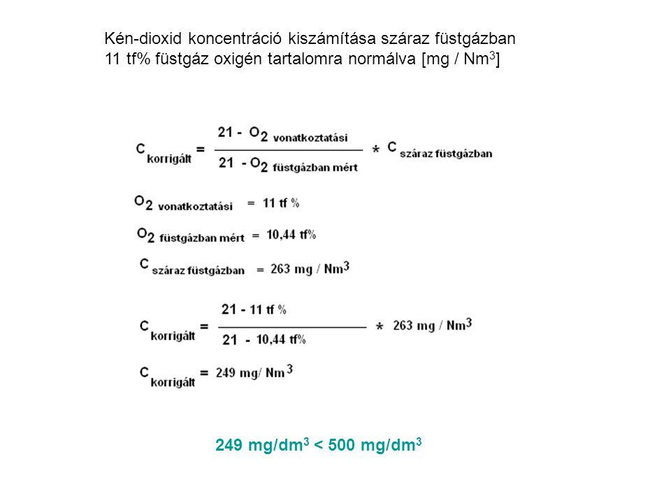 Kén-dioxid koncentráció kiszámítása száraz füstgázban 11 tf% füstgáz oxigén tartalomra normálva [mg / Nm 3 ] 249 mg/dm 3 < 500 mg/dm 3