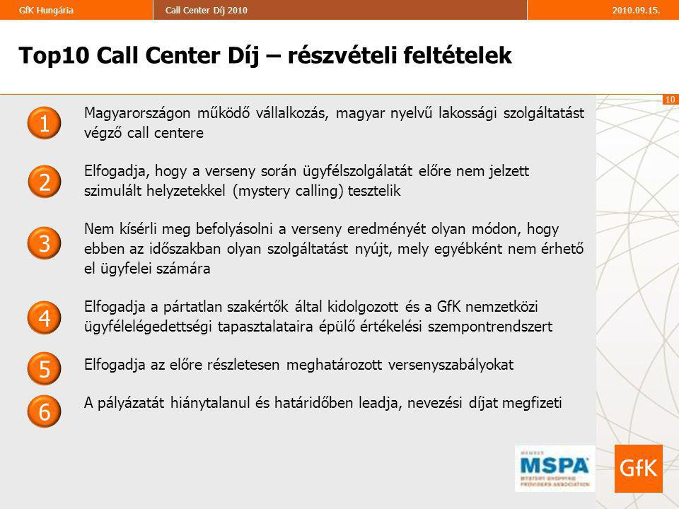 10 2010.09.15.Call Center Díj 2010GfK Hungária Top10 Call Center Díj – részvételi feltételek 3 2 1 4 5 6 Magyarországon működő vállalkozás, magyar nyelvű lakossági szolgáltatást végző call centere Elfogadja, hogy a verseny során ügyfélszolgálatát előre nem jelzett szimulált helyzetekkel (mystery calling) tesztelik Nem kísérli meg befolyásolni a verseny eredményét olyan módon, hogy ebben az időszakban olyan szolgáltatást nyújt, mely egyébként nem érhető el ügyfelei számára Elfogadja a pártatlan szakértők által kidolgozott és a GfK nemzetközi ügyfélelégedettségi tapasztalataira épülő értékelési szempontrendszert Elfogadja az előre részletesen meghatározott versenyszabályokat A pályázatát hiánytalanul és határidőben leadja, nevezési díjat megfizeti