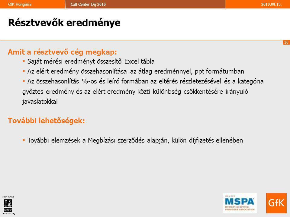 16 2010.09.15.Call Center Díj 2010GfK Hungária ISO 9001 Tanúsított cég Résztvevők eredménye Amit a résztvevő cég megkap:  Saját mérési eredményt összesítő Excel tábla  Az elért eredmény összehasonlítása az átlag eredménnyel, ppt formátumban  Az összehasonlítás %-os és leíró formában az eltérés részletezésével és a kategória győztes eredmény és az elért eredmény közti különbség csökkentésére irányuló javaslatokkal További lehetőségek:  További elemzések a Megbízási szerződés alapján, külön díjfizetés ellenében