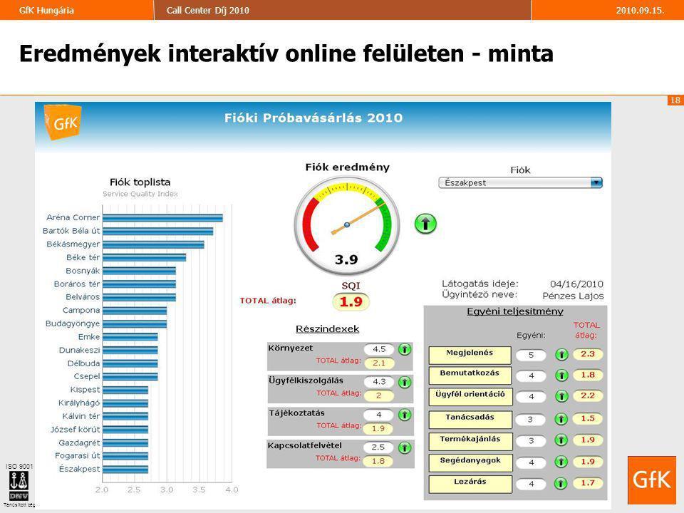 18 2010.09.15.Call Center Díj 2010GfK Hungária ISO 9001 Tanúsított cég Eredmények interaktív online felületen - minta